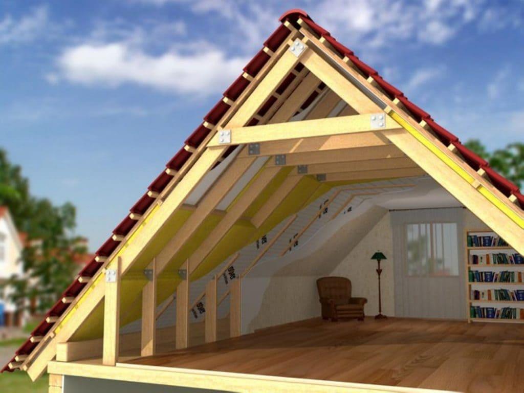 Основные составляющие крыши