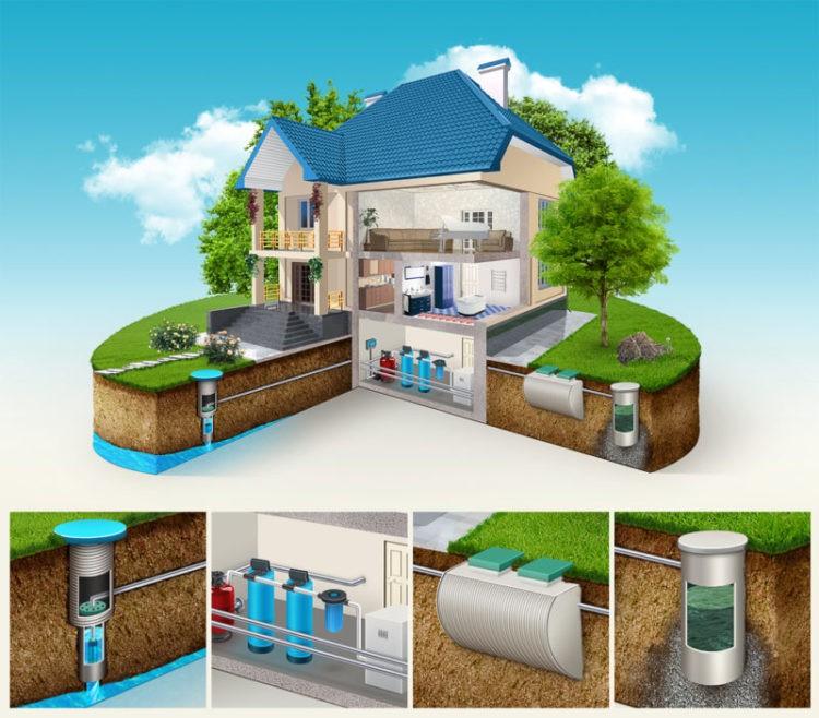 Основные задачи определения экономической эффективности водоснабжения домов