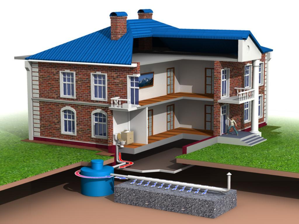 Канализационные системы в вашем доме