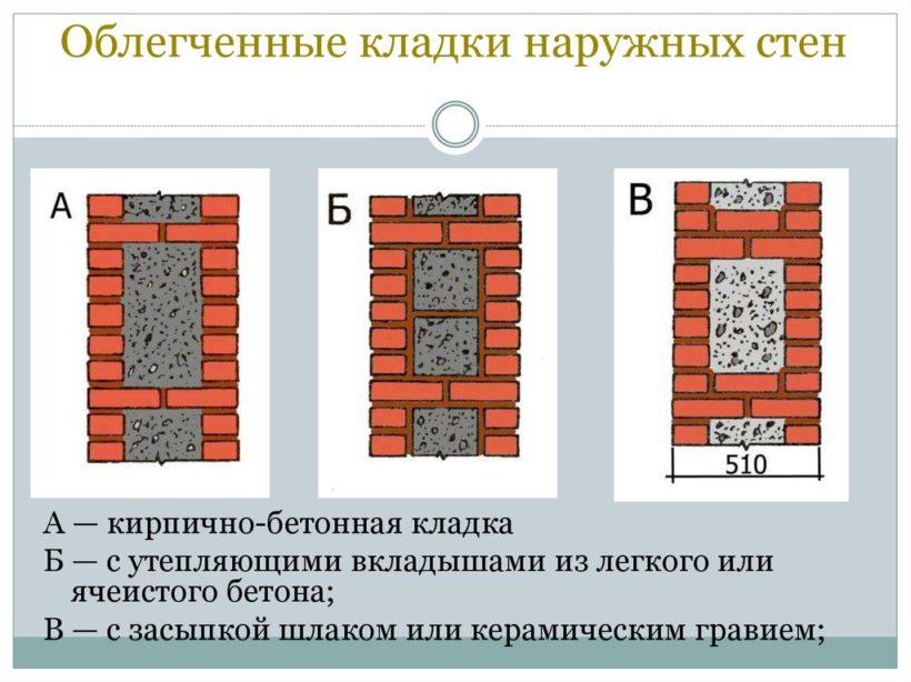 Подбор толщины стены для дома с повседневным проживанием