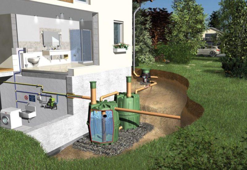 Выбор системы канализации для загородного дома